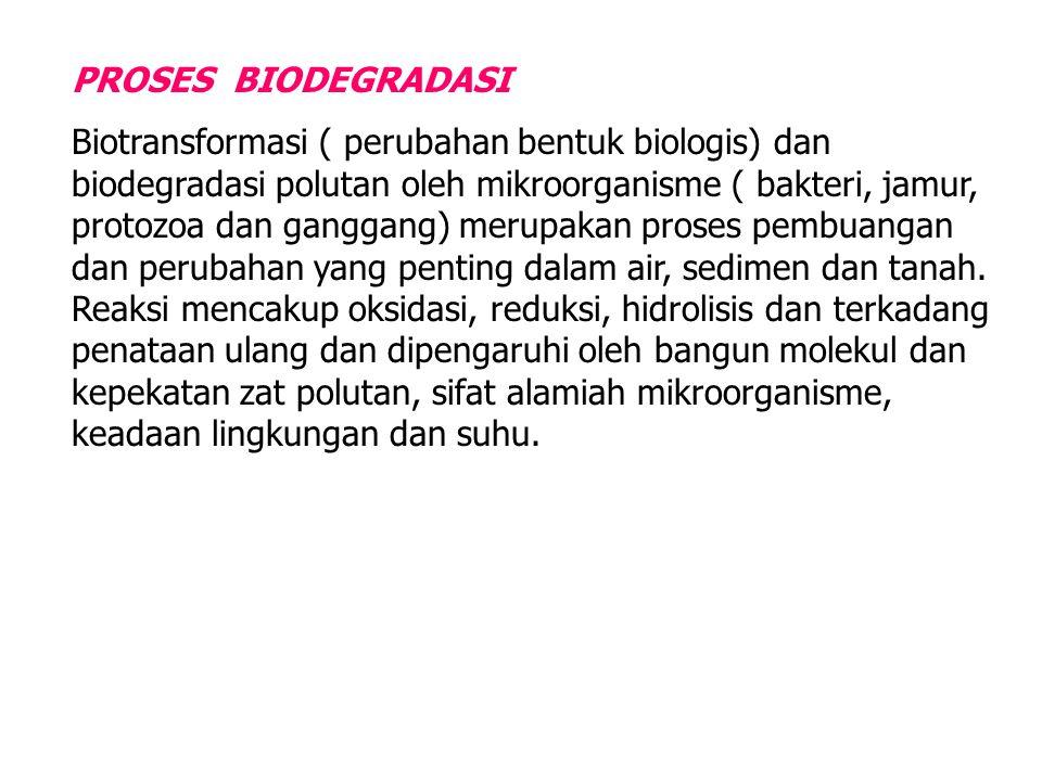 PROSES BIODEGRADASI Biotransformasi ( perubahan bentuk biologis) dan biodegradasi polutan oleh mikroorganisme ( bakteri, jamur, protozoa dan ganggang)