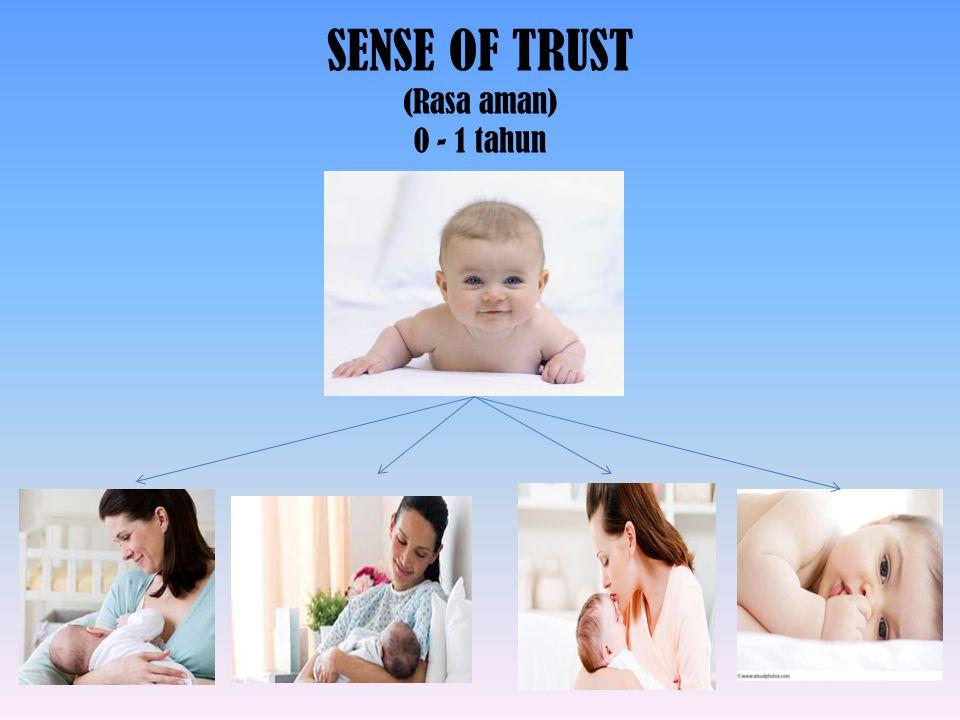 Anak Kecil SENSE OF AUTONOMY (Kemampuan berotonomi) +1 – 3 Tahun SENSE OF INITIATIVE (Kemampuan Menyelesaikan Tugas) +4 – 6 Tahun