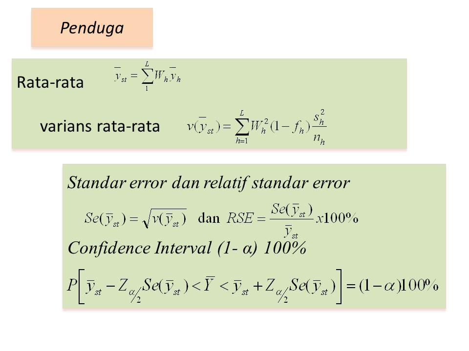 Rata-rata varians rata-rata Penduga Standar error dan relatif standar error Confidence Interval (1- α) 100% Standar error dan relatif standar error Co