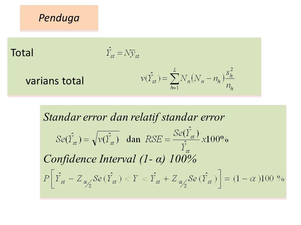 Total varians total Penduga Standar error dan relatif standar error Confidence Interval (1- α) 100% Standar error dan relatif standar error Confidence