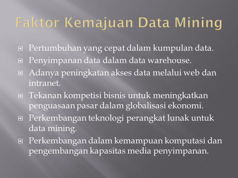  Pertumbuhan yang cepat dalam kumpulan data.  Penyimpanan data dalam data warehouse.