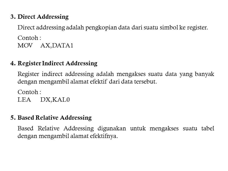 3. Direct Addressing Direct addressing adalah pengkopian data dari suatu simbol ke register. Contoh : MOVAX,DATA1 4. Register Indirect Addressing Regi