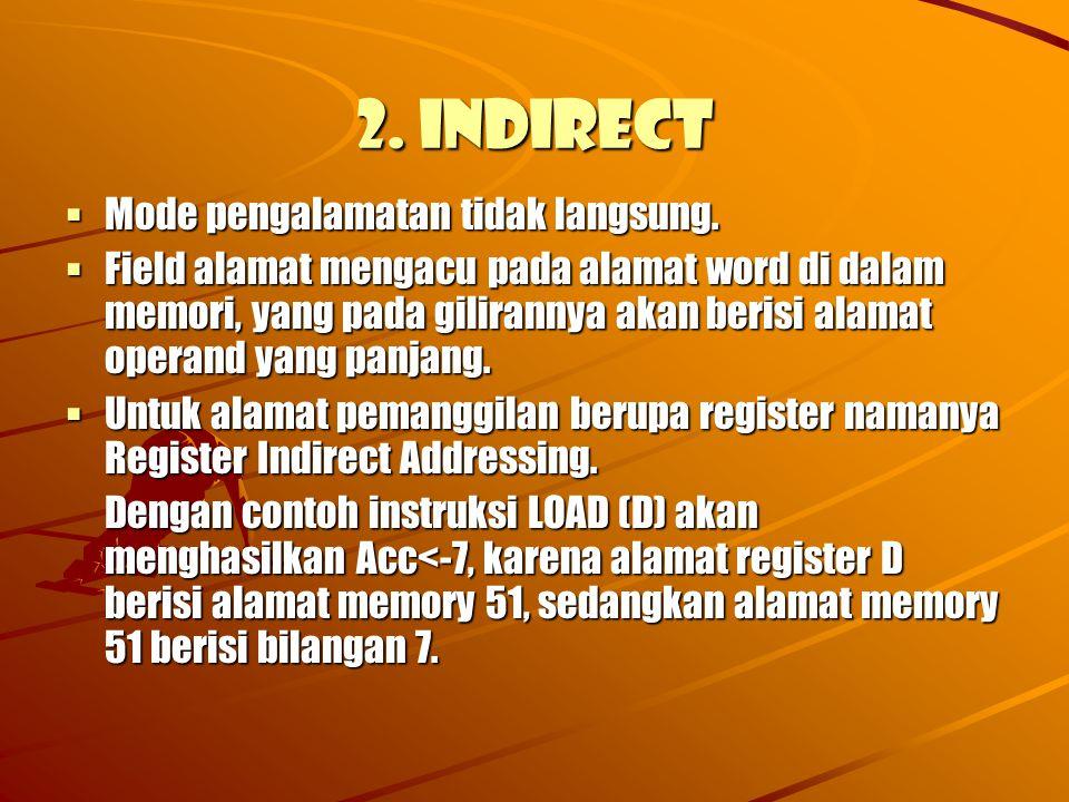 2. INDIRECT MMMMode pengalamatan tidak langsung. FFFField alamat mengacu pada alamat word di dalam memori, yang pada gilirannya akan berisi al