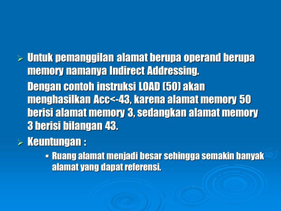  Untuk pemanggilan alamat berupa operand berupa memory namanya Indirect Addressing. Dengan contoh instruksi LOAD (50) akan menghasilkan Acc<-43, kare