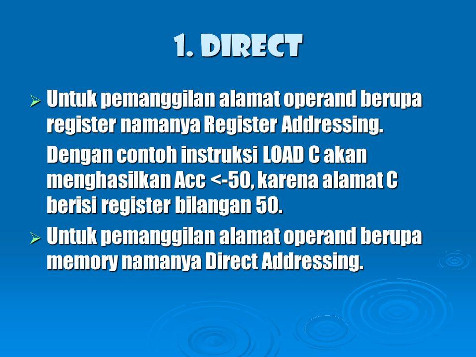 1. DIRECT  Untuk pemanggilan alamat operand berupa register namanya Register Addressing. Dengan contoh instruksi LOAD C akan menghasilkan Acc <-50, k
