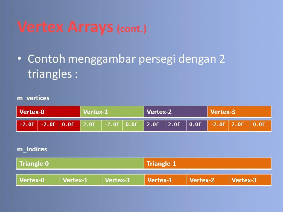 Vertex Arrays (cont.) Contoh menggambar persegi dengan 2 triangles : -2.0f 0.0f2.0f-2.0f0.0f2.0f 0.0f-2.0f2.0f0.0f Vertex-0Vertex-1Vertex-2Vertex-3 Ve