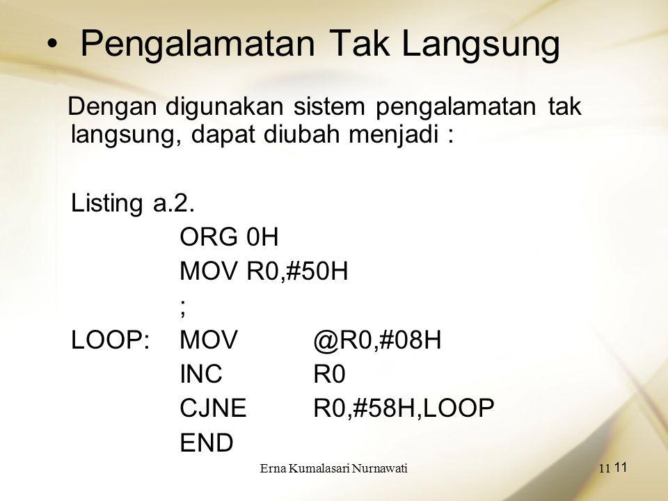 Erna Kumalasari Nurnawati11 Pengalamatan Tak Langsung Dengan digunakan sistem pengalamatan tak langsung, dapat diubah menjadi : Listing a.2. ORG0H MOV
