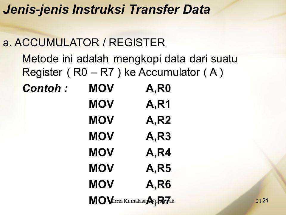 Erna Kumalasari Nurnawati21 Jenis-jenis Instruksi Transfer Data a. ACCUMULATOR / REGISTER Metode ini adalah mengkopi data dari suatu Register ( R0 – R