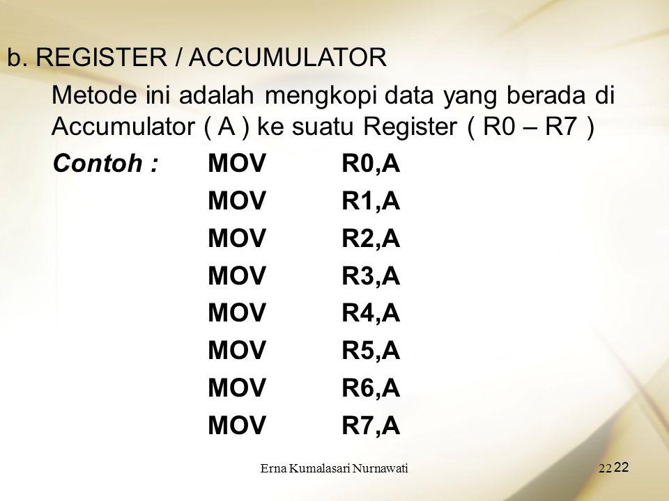 Erna Kumalasari Nurnawati22 b. REGISTER / ACCUMULATOR Metode ini adalah mengkopi data yang berada di Accumulator ( A ) ke suatu Register ( R0 – R7 ) C