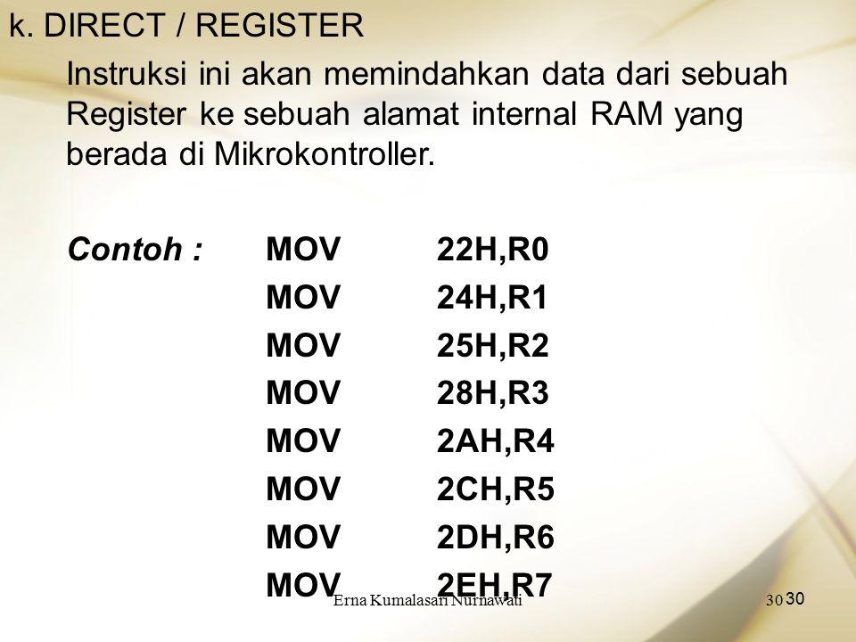 Erna Kumalasari Nurnawati30 k. DIRECT / REGISTER Instruksi ini akan memindahkan data dari sebuah Register ke sebuah alamat internal RAM yang berada di