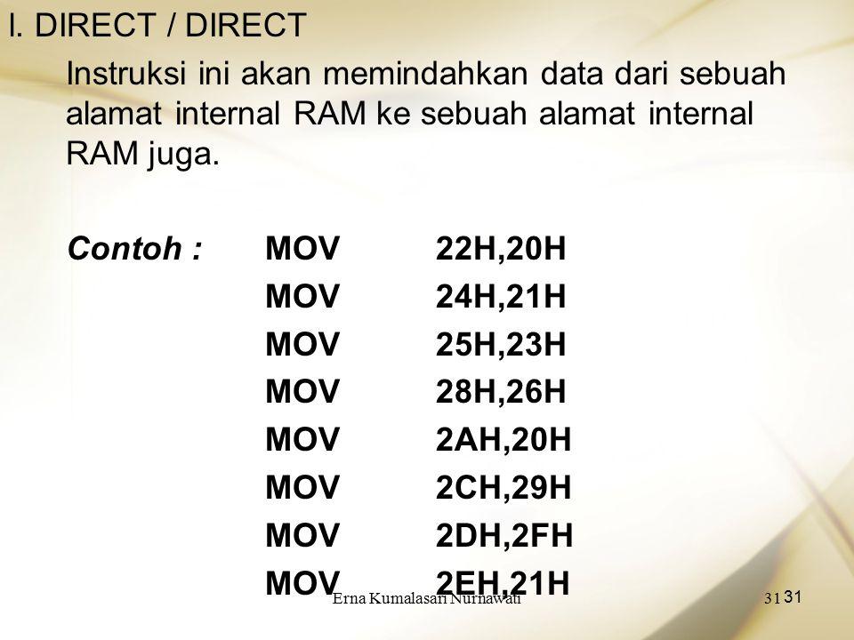 Erna Kumalasari Nurnawati31 l. DIRECT / DIRECT Instruksi ini akan memindahkan data dari sebuah alamat internal RAM ke sebuah alamat internal RAM juga.