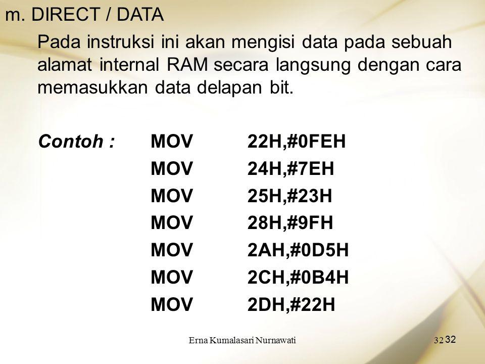 Erna Kumalasari Nurnawati32 m. DIRECT / DATA Pada instruksi ini akan mengisi data pada sebuah alamat internal RAM secara langsung dengan cara memasukk