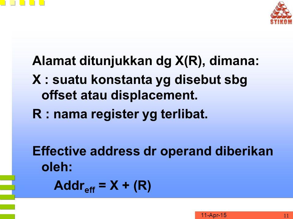 11-Apr-15 11 Alamat ditunjukkan dg X(R), dimana: X : suatu konstanta yg disebut sbg offset atau displacement.