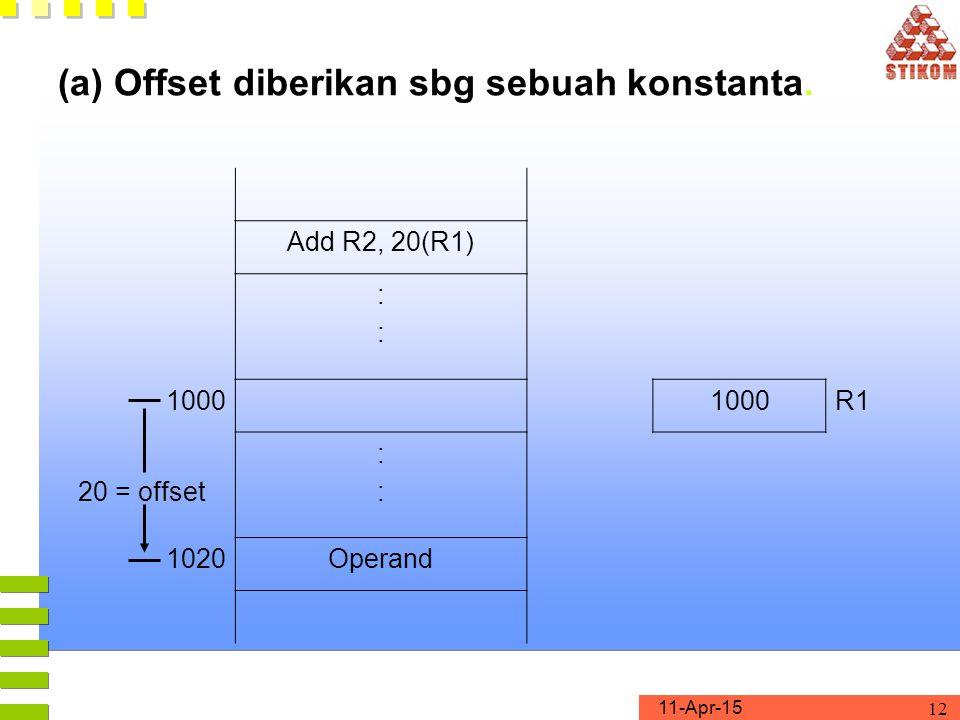 11-Apr-15 12 (a) Offset diberikan sbg sebuah konstanta.
