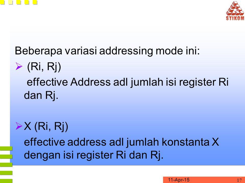 11-Apr-15 17 Beberapa variasi addressing mode ini:  (Ri, Rj) effective Address adl jumlah isi register Ri dan Rj.