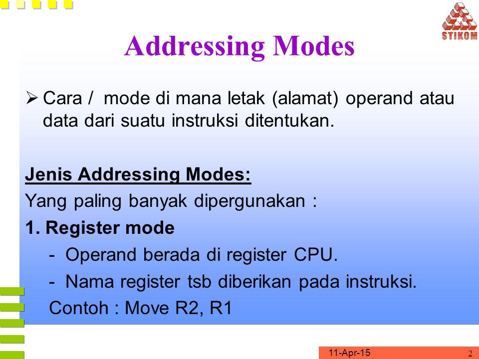 11-Apr-15 2  Cara / mode di mana letak (alamat) operand atau data dari suatu instruksi ditentukan.