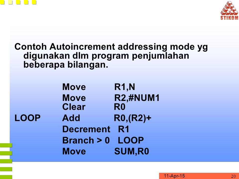 11-Apr-15 20 Contoh Autoincrement addressing mode yg digunakan dlm program penjumlahan beberapa bilangan.
