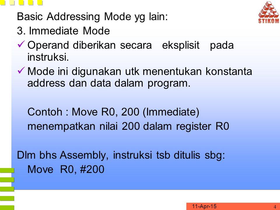 11-Apr-15 4 Basic Addressing Mode yg lain: 3.