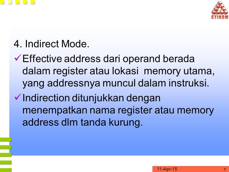 11-Apr-15 5 4.Indirect Mode.