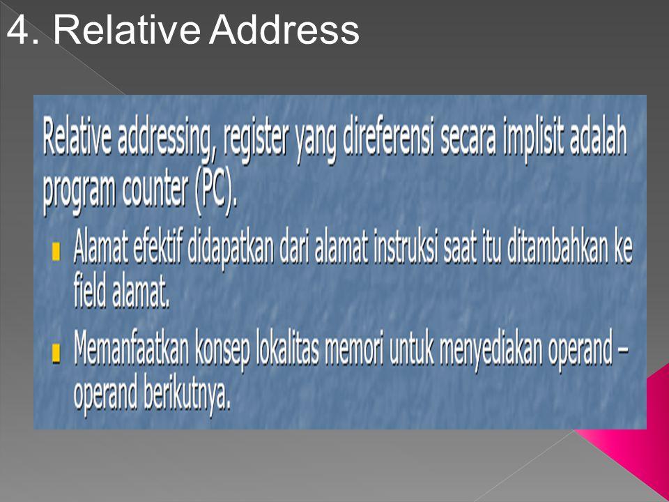 4. Relative Address