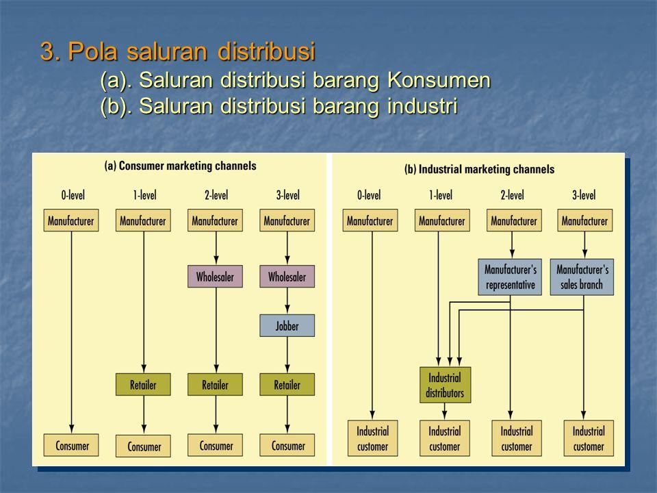 3. Pola saluran distribusi (a). Saluran distribusi barang Konsumen (b). Saluran distribusi barang industri