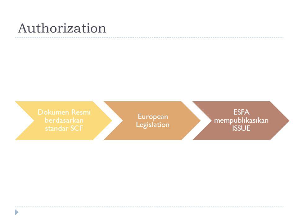 Authorization Dokumen Resmi berdasarkan standar SCF European Legislation ESFA mempublikasikan ISSUE