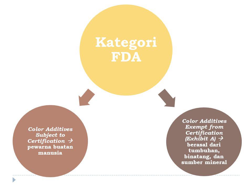 Kategori FDA Color Additives Subject to Certification  pewarna buatan manusia Color Additives Exempt from Certification (Exhibit A)  berasal dari tumbuhan, binatang, dan sumber mineral