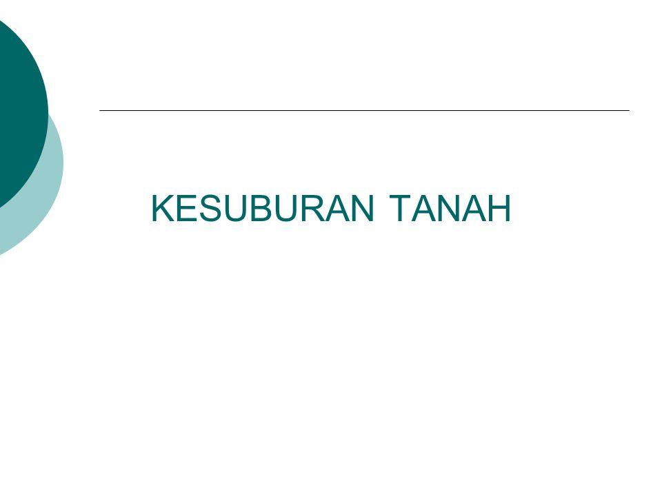 KESUBURAN TANAH