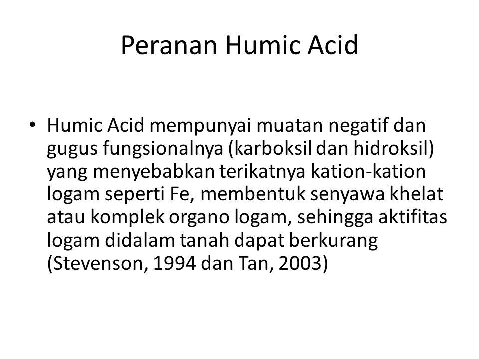Peranan Humic Acid Humic Acid mempunyai muatan negatif dan gugus fungsionalnya (karboksil dan hidroksil) yang menyebabkan terikatnya kation-kation log