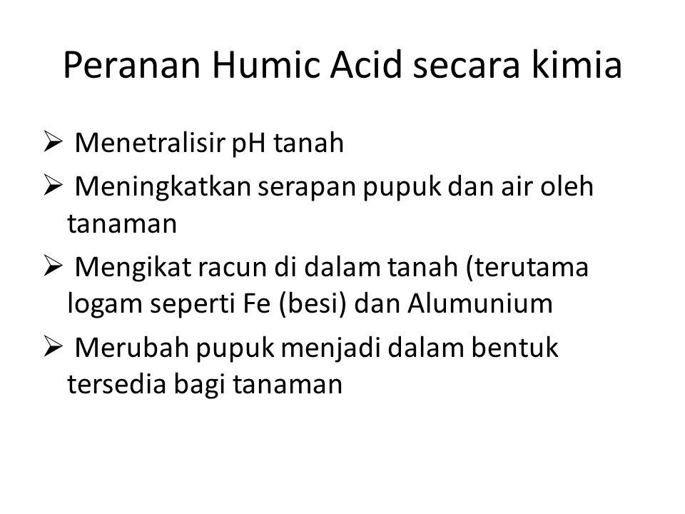 Peranan Humic Acid secara kimia  Menetralisir pH tanah  Meningkatkan serapan pupuk dan air oleh tanaman  Mengikat racun di dalam tanah (terutama lo