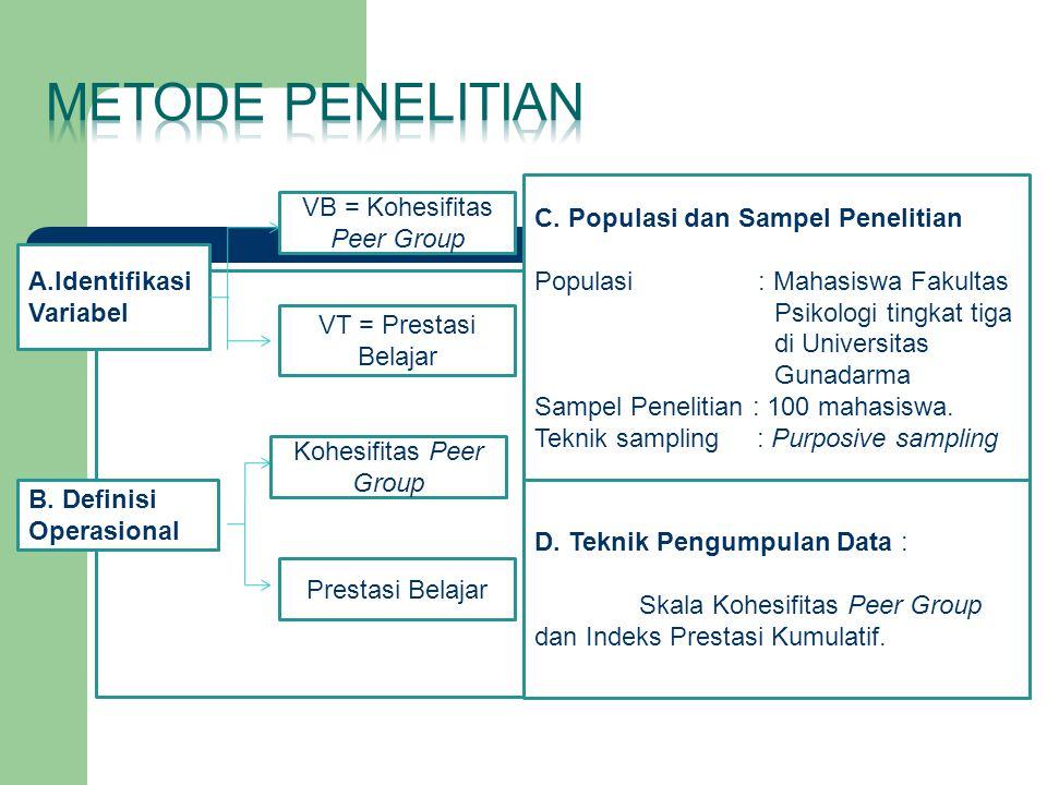 A.Identifikasi Variabel VB = Kohesifitas Peer Group VT = Prestasi Belajar B. Definisi Operasional Kohesifitas Peer Group Prestasi Belajar C. Populasi
