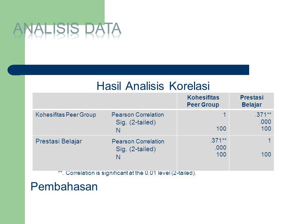 Hasil Analisis Korelasi **. Correlation is significant at the 0.01 level (2-tailed). Pembahasan Kohesifitas Peer Group Prestasi Belajar Kohesifitas Pe