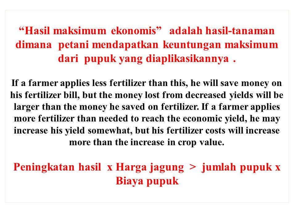 """""""Hasil maksimum ekonomis"""" adalah hasil-tanaman dimana petani mendapatkan keuntungan maksimum dari pupuk yang diaplikasikannya. If a farmer applies les"""