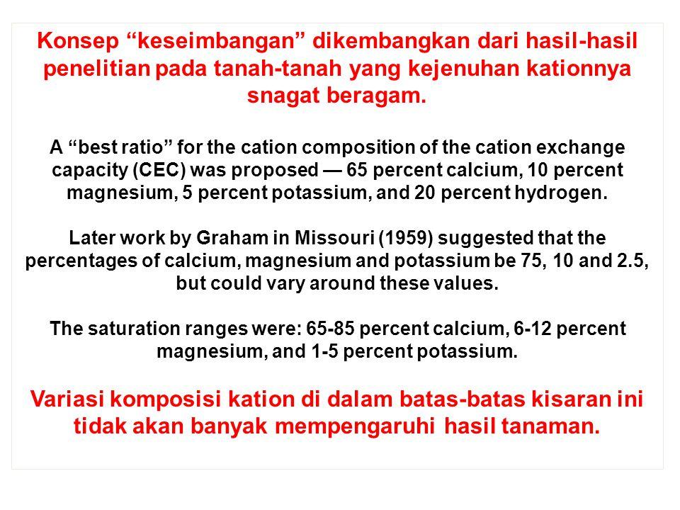 """Konsep """"keseimbangan"""" dikembangkan dari hasil-hasil penelitian pada tanah-tanah yang kejenuhan kationnya snagat beragam. A """"best ratio"""" for the cation"""