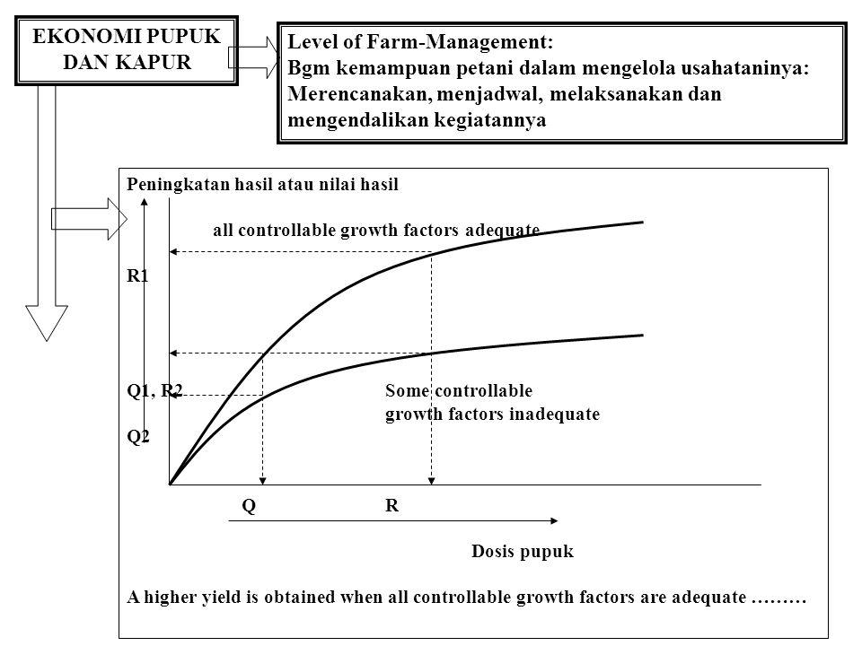 EKONOMI PUPUK DAN KAPUR Level of Farm-Management: Bgm kemampuan petani dalam mengelola usahataninya: Merencanakan, menjadwal, melaksanakan dan mengend