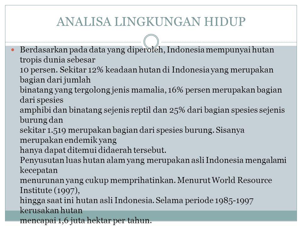 ANALISA LINGKUNGAN HIDUP Berdasarkan pada data yang diperoleh, Indonesia mempunyai hutan tropis dunia sebesar 10 persen. Sekitar 12% keadaan hutan di