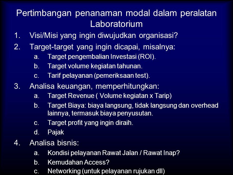 Pertimbangan penanaman modal dalam peralatan Laboratorium 1.Visi/Misi yang ingin diwujudkan organisasi.