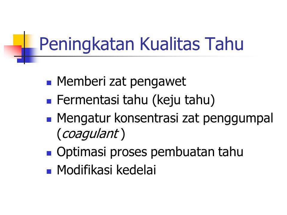 Hasil dan Pembahasan Koagulasi (penggumpalan) Susu Kedelai Photograph of soymilk coagulum.