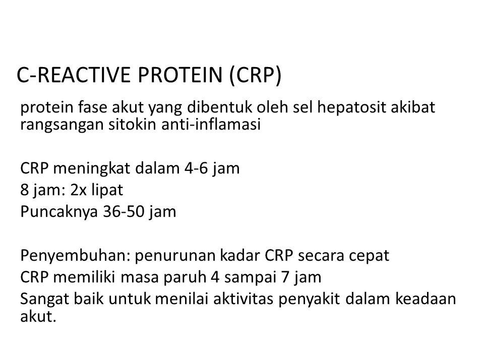protein fase akut yang dibentuk oleh sel hepatosit akibat rangsangan sitokin anti-inflamasi CRP meningkat dalam 4-6 jam 8 jam: 2x lipat Puncaknya 36-5