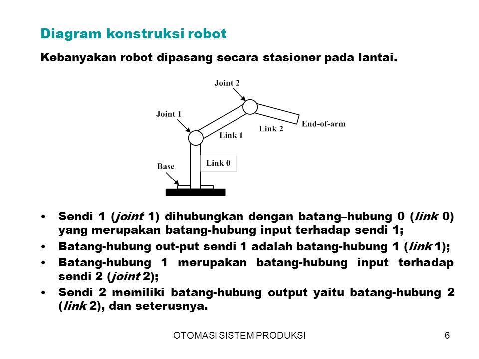 OTOMASI SISTEM PRODUKSI6 Diagram konstruksi robot Kebanyakan robot dipasang secara stasioner pada lantai.