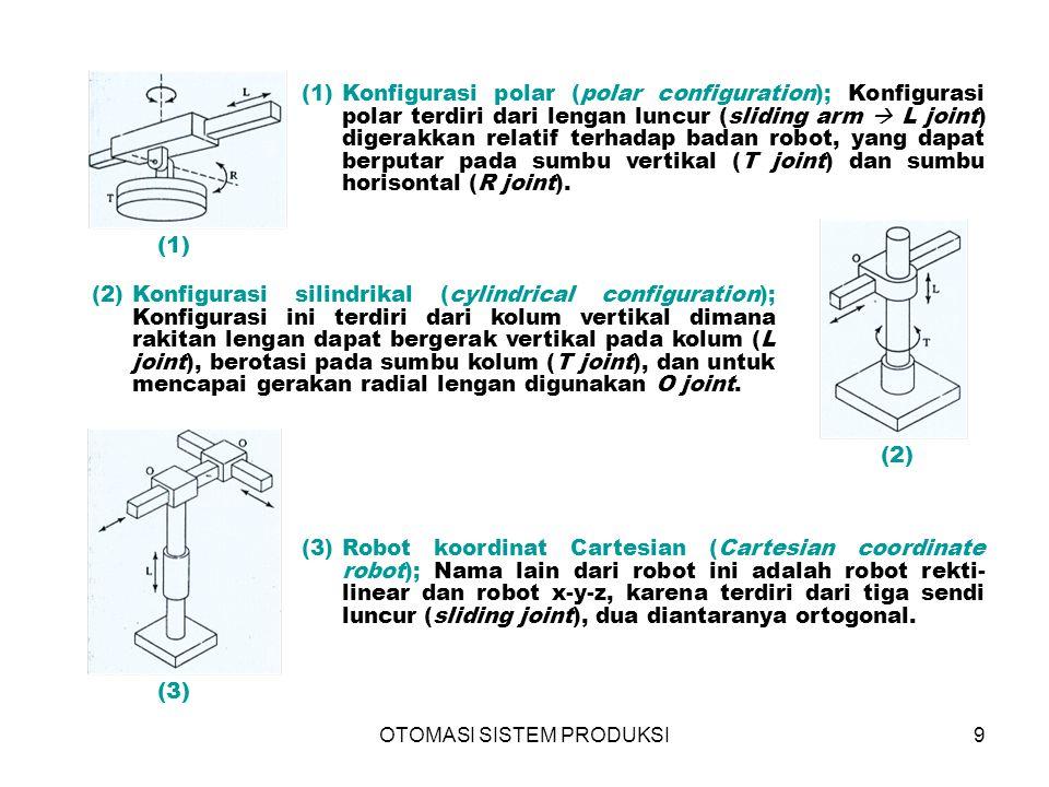 OTOMASI SISTEM PRODUKSI9 (1)  (2)  (3)  (1)Konfigurasi polar (polar configuration); Konfigurasi polar terdiri dari lengan luncur (sliding arm  L joint) digerakkan relatif terhadap badan robot, yang dapat berputar pada sumbu vertikal (T joint) dan sumbu horisontal (R joint).