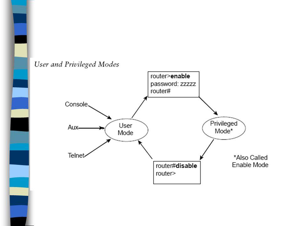 Router Configuration- Lab 6&7 GAD>enable ………….(User mode) Password: ------- (Secret password) GAD#config t ……..