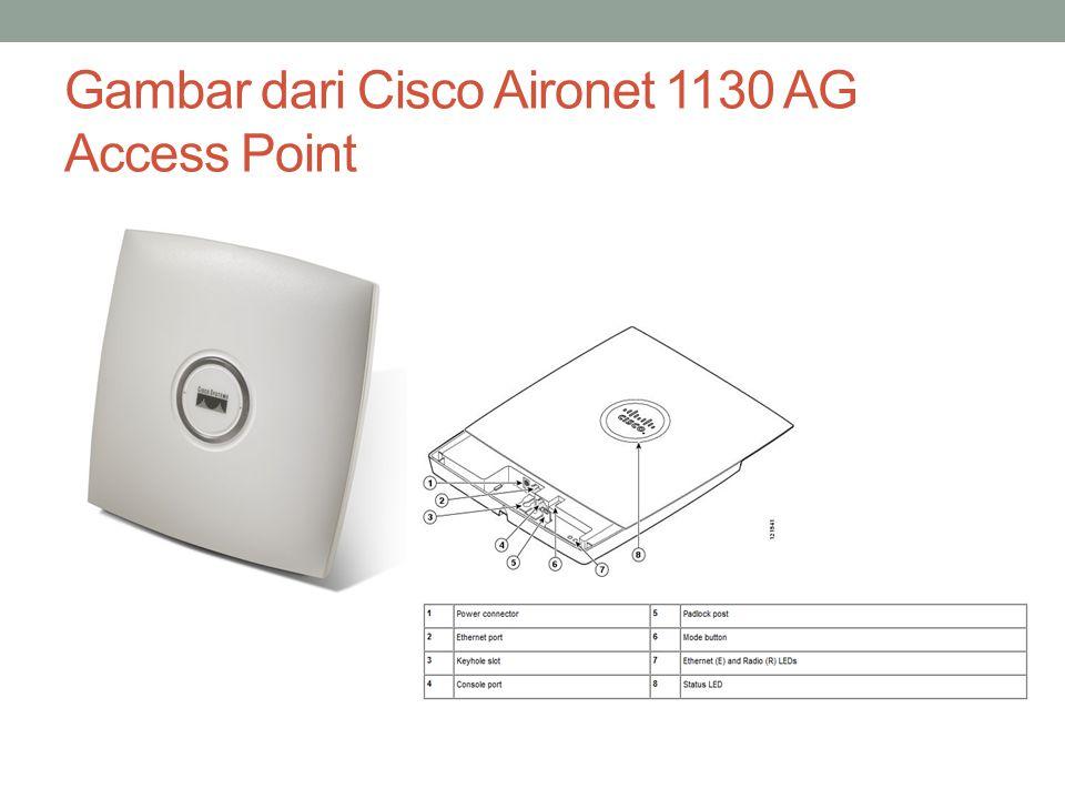 Melakukan Konfigurasi alamat IP pada AP Mensetting alamat IP pada AP: Menggunakan DHCP: Sambungkan AP ke jaringan dengan kabel LAN melalui port Ethernet.