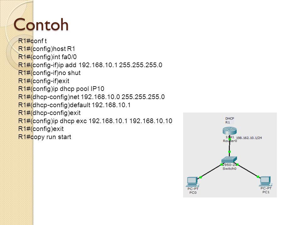 Contoh R1#conf t R1#(config)host R1 R1#(config)int fa0/0 R1#(config-if)ip add 192.168.10.1 255.255.255.0 R1#(config-if)no shut R1#(config-if)exit R1#(