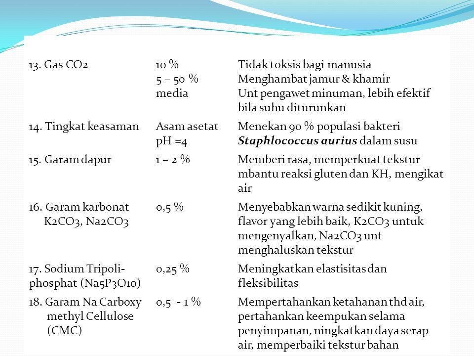 13. Gas CO210 % 5 – 50 % media Tidak toksis bagi manusia Menghambat jamur & khamir Unt pengawet minuman, lebih efektif bila suhu diturunkan 14. Tingka