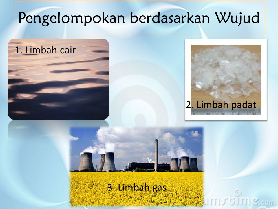 Pengelompokan berdasarkan Wujud 1. Limbah cair 2. Limbah padat 3. Limbah gas