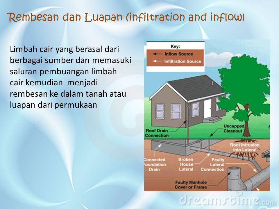 Rembesan dan Luapan (infiltration and inflow) Limbah cair yang berasal dari berbagai sumber dan memasuki saluran pembuangan limbah cair kemudian menjadi rembesan ke dalam tanah atau luapan dari permukaan
