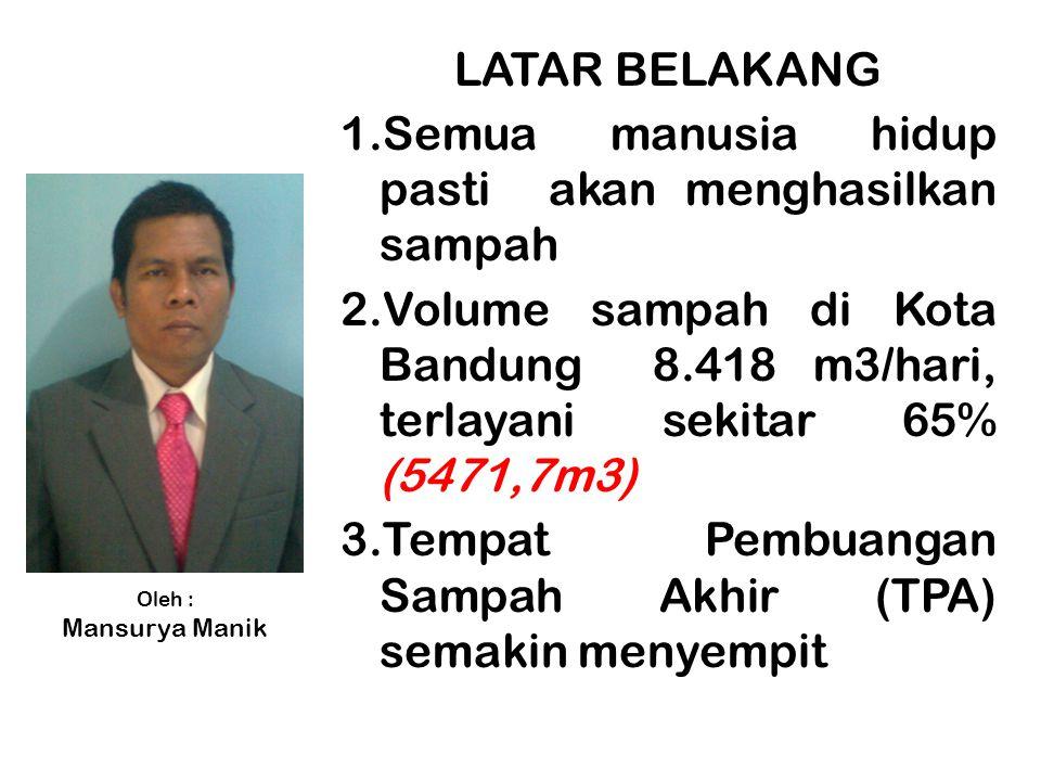 LATAR BELAKANG 1.Semua manusia hidup pasti akan menghasilkan sampah 2.Volume sampah di Kota Bandung 8.418 m3/hari, terlayani sekitar 65% (5471,7m3) 3.