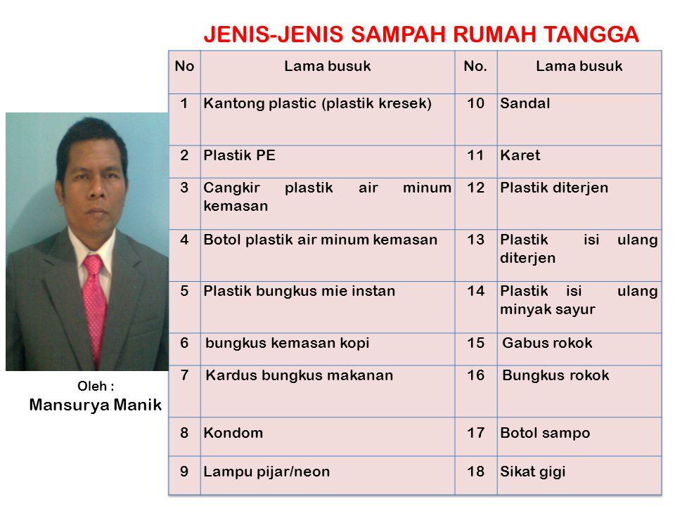 Oleh : Mansurya Manik JENIS-JENIS SAMPAH RUMAH TANGGA