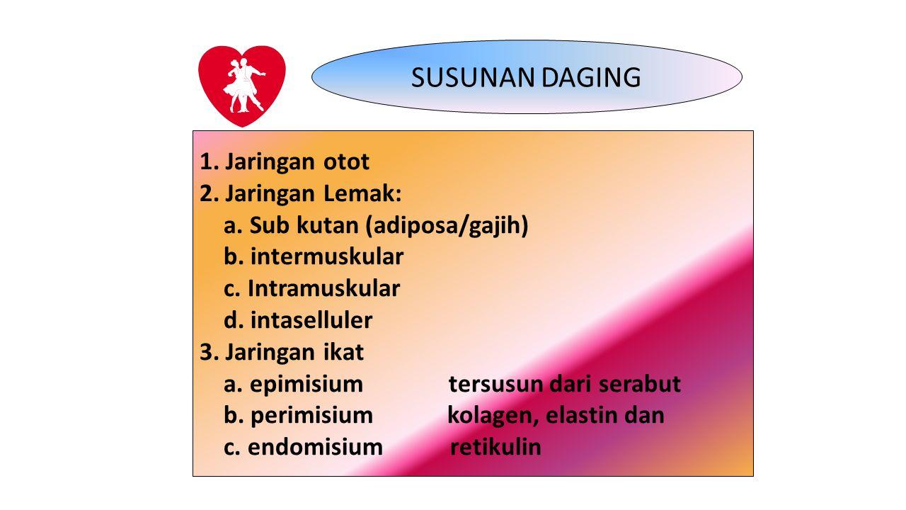 SUSUNAN DAGING 1. Jaringan otot 2. Jaringan Lemak: a. Sub kutan (adiposa/gajih) b. intermuskular c. Intramuskular d. intaselluler 3. Jaringan ikat a.